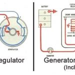 Spark, Redux for Delco Remy Generator Wiring Diagram