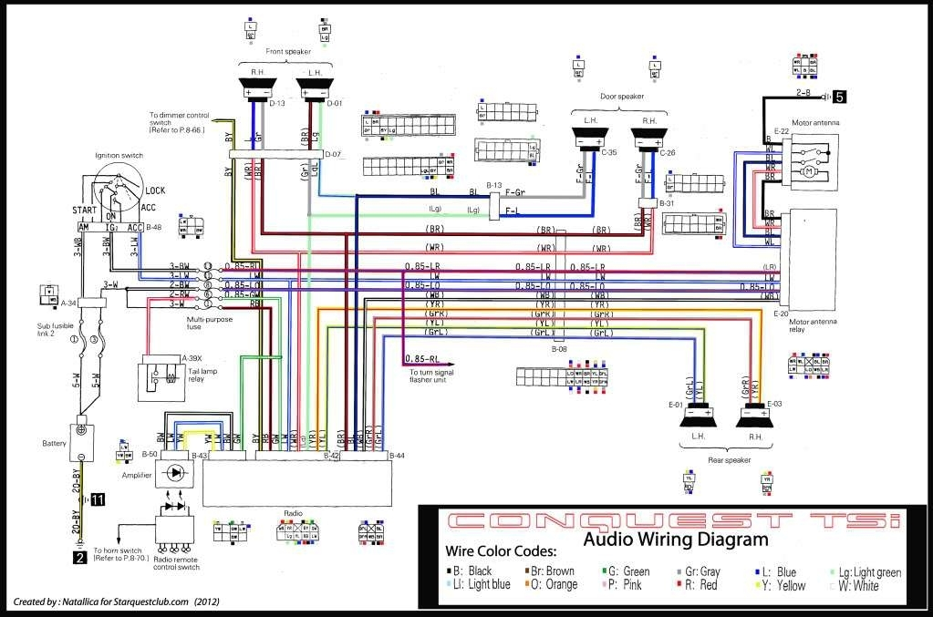 Car Audio Wiring Diagrams : Speaker wire diagram for car audio inside kenwood