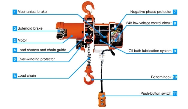 Stahl Hoist Wiring Diagram On Stahl Images. Wiring Diagram Schematics inside Demag Hoist Wiring Diagram
