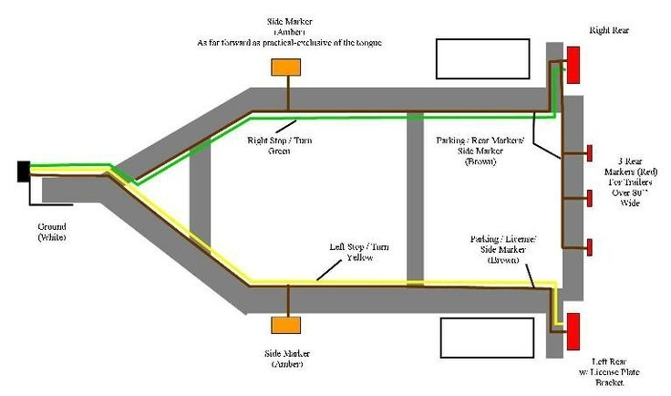 Standard 4 Pole Trailer Light Wiring Diagram | Automotive throughout 4 Prong Trailer Wiring Diagram