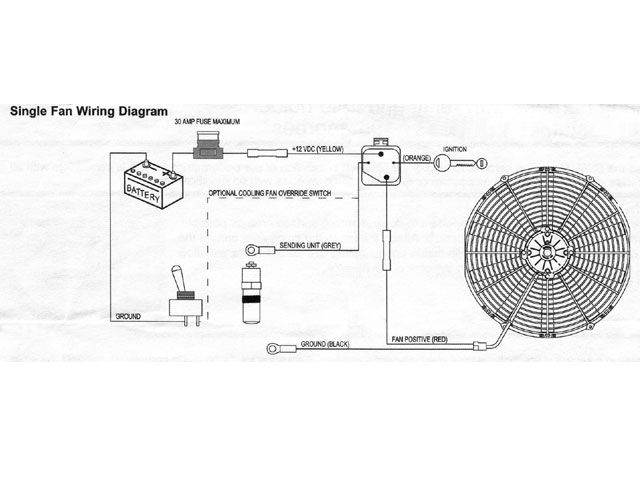 Electric Wire Diagram : Electric fan wiring diagram fuse box and