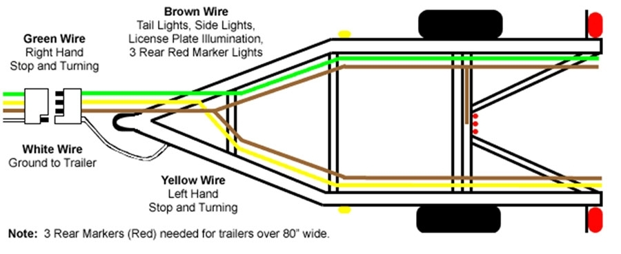 Standard Trailer Wiring Diagram - Wiring Diagram with regard to Boat Trailer Wiring Diagram