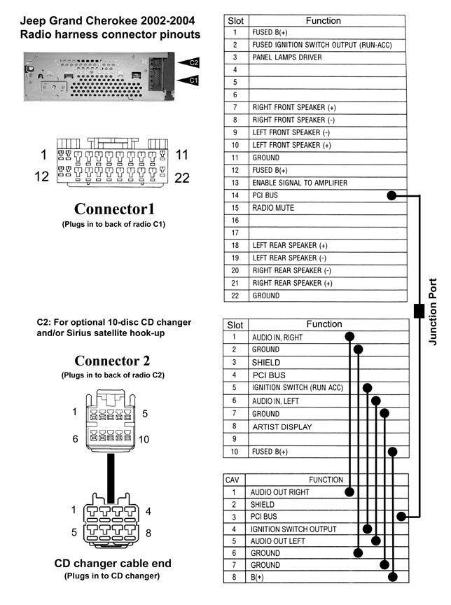 1993 jeep grand cherokee radio wiring diagram