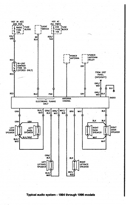 Stereo Wiring Diagram 1993 Jeep Grand Cherokee. Jeep. Electrical within 1992 Jeep Cherokee Radio Wiring Diagram