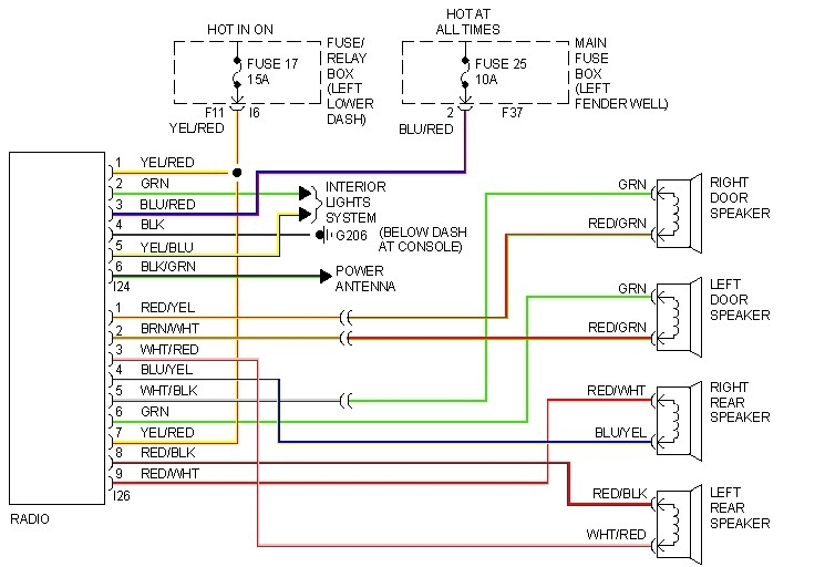 stereo wiring diagram chevy radio wiring diagram wiring diagrams in 2003 subaru forester wiring diagram subaru stereo wiring diagram subaru dash lights \u2022 free wiring 2015 wrx stereo wiring diagram at mifinder.co