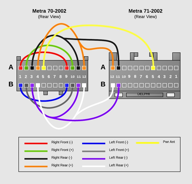 Stereo Wiring Diagram Colors - Schematics And Wiring Diagrams with regard to Aftermarket Stereo Wiring Diagram