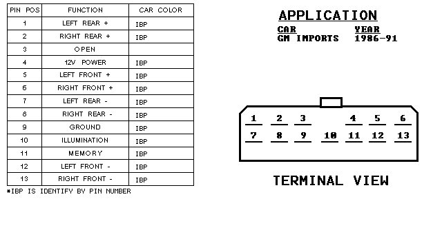 stereo wiring diagram for 1996 chevy 1500  chevrolet