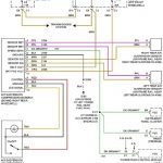 Stereo Wiring Diagram For 2001 Chevy Impala. Chevrolet. Automotive pertaining to 2001 Chevy Silverado Wiring Diagram
