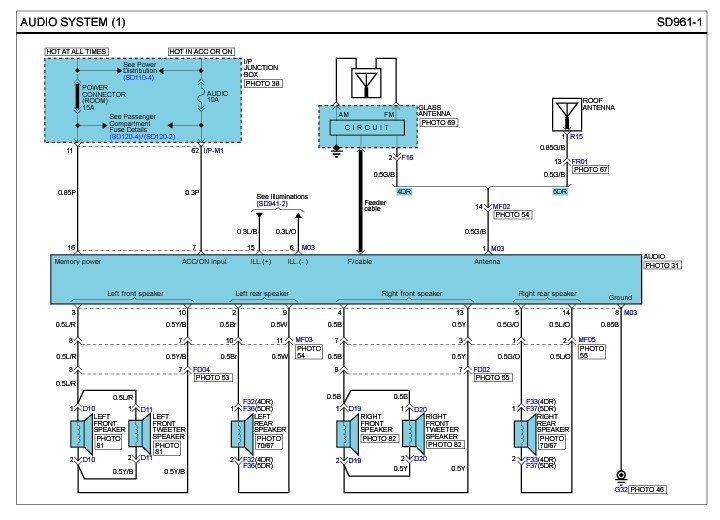 Stereo Wiring Diagram Help!! - Kia Forum pertaining to 2005 Kia Sedona Wiring Diagram
