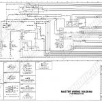 Sterling Truck Wiring Diagram With Basic Pics 6500 | Linkinx regarding 2005 Sterling Acterra Wiring Diagrams
