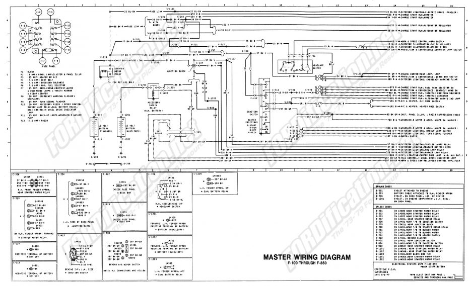 sterling truck wiring diagram with basic pics 6500 linkinx regarding 2005 sterling acterra wiring diagrams sterling truck wiring diagram with basic pics 6500 linkinx sterling fuse box diagram at soozxer.org