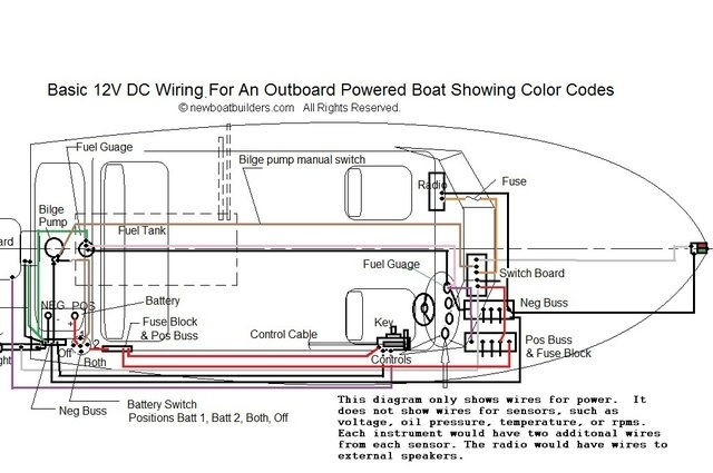 stratos bass boat wiring diagram wiring wiring diagram