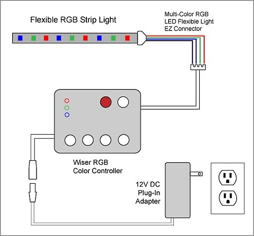 Strip Light Wiring Diagram regarding Led Strip Light Wiring Diagram