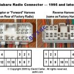 Subaru Forester Radio Harness Pin-Out in 2003 Subaru Forester Wiring Diagram