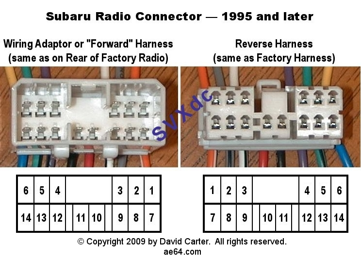 2003 subaru forester wiring diagram