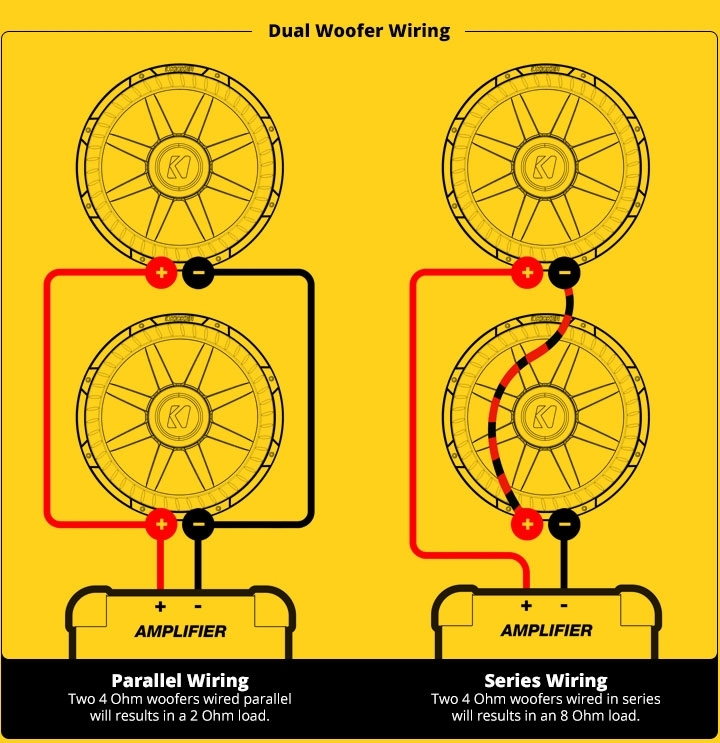 Subwoofer, Speaker & Amp Wiring Diagrams | Kicker® for Dual 1 Ohm Wiring Diagram