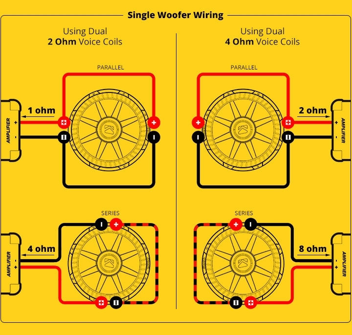 Subwoofer, Speaker & Amp Wiring Diagrams | Kicker® with regard to 2 Ohm Wiring Diagram