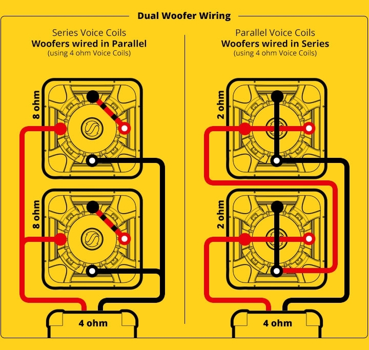 Subwoofer, Speaker & Amp Wiring Diagrams | Kicker® with regard to L7 Wiring Diagram