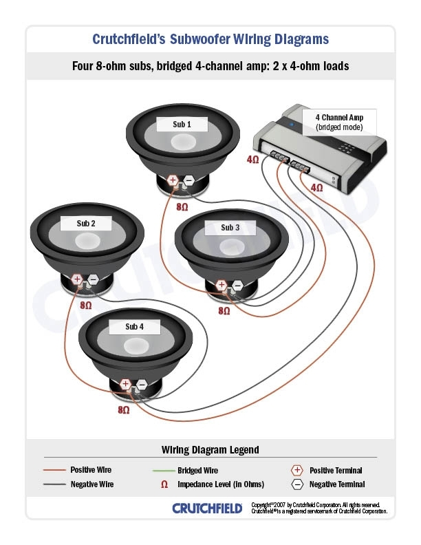 Subwoofer Wiring Diagrams for 4 Channel Amp Wiring Diagram