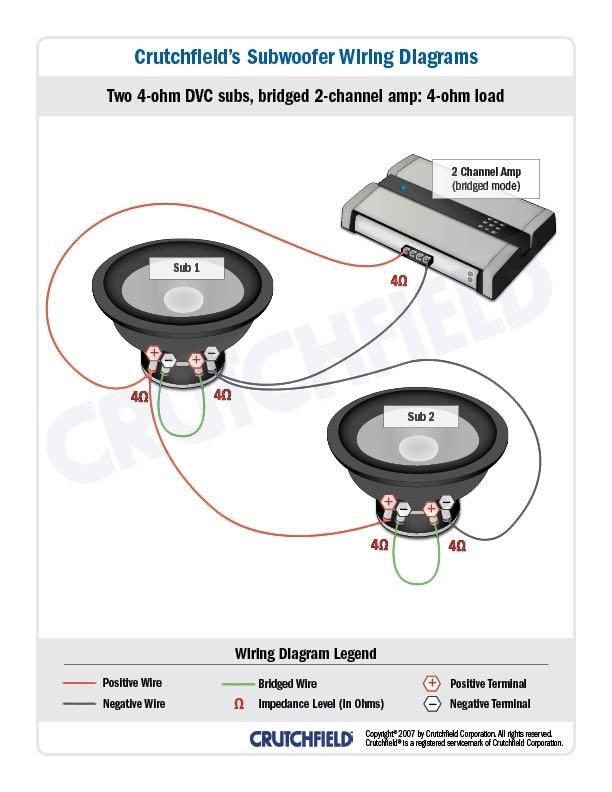 Subwoofer Wiring Diagrams pertaining to 4 Ohm Dual Voice Coil Wiring Diagram