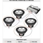 Subwoofer Wiring Diagrams with 4 Channel Amp Wiring Diagram