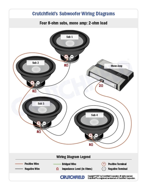 Subwoofer Wiring Diagrams with Amplifier Wiring Diagram
