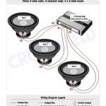 Subwoofer Wiring Diagrams with regard to 4 Channel Amp Wiring Diagram