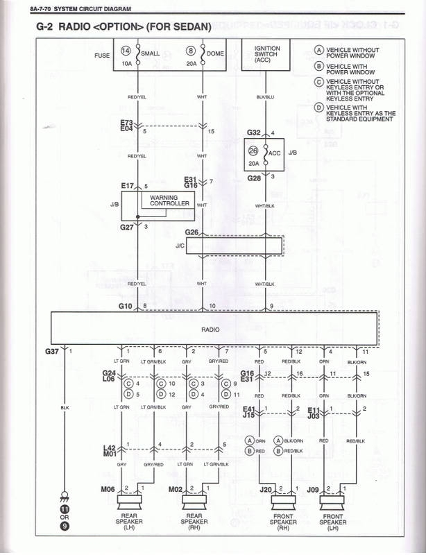 Suzuki Car Radio Stereo Audio Wiring Diagram Autoradio Connector with regard to 2000 Suzuki Grand Vitara Wiring Diagram
