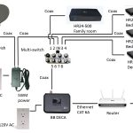 Swm - At&t Community with Direct Tv Wiring Diagram