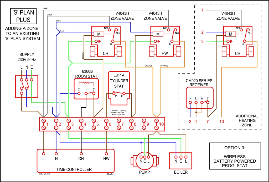 Taco Zone Control Wiring On Taco Images. Free Download Wiring Diagrams inside Boiler Wiring Diagram S Plan