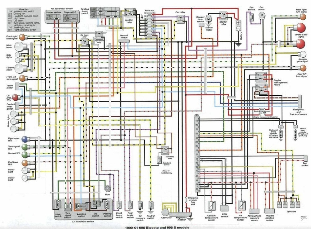 Motorcycle Wire Color Codes likewise 115560736 Yamaha Grizzly 600 Service Manual Repair 1998 2001 additionally 80 Hp Mercury Wiring Diagram further Page3 in addition 96 Yamaha Warrior Wiring Diagram. on 2000 grizzly 600 wiring diagrams