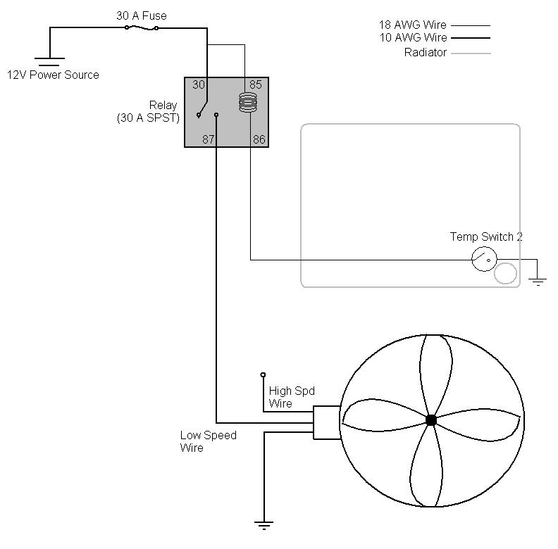 Taurus Electric Fan Conversion - Vettemod within Electric Fan Wiring Diagram