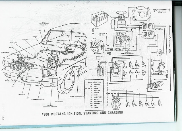 The Care And Feeding Of Ponies: 1966 Mustang Wiring Diagrams with regard to 1966 Mustang Wiring Diagram