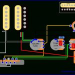 The Guitar Wiring Blog - Diagrams And Tips: Fat Strat Mod (Fender for Fender Strat Wiring Diagram