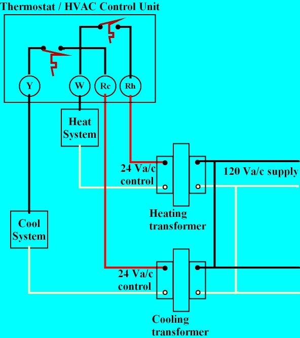 Thermostat Wiring Diagram Explained : Thermostat wiring explained throughout home ac
