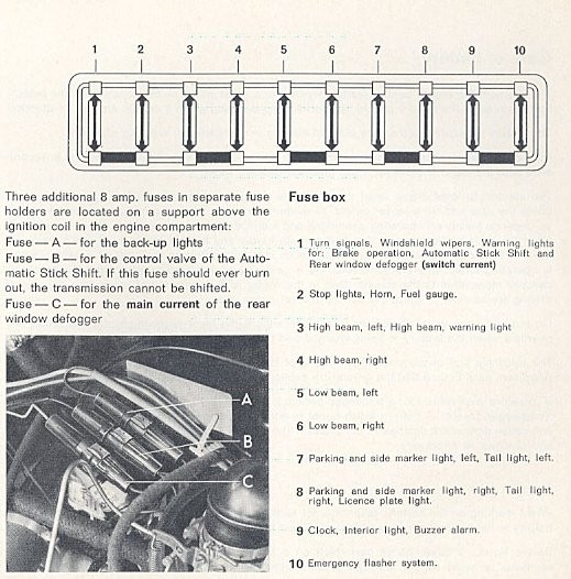 Thesamba :: Karmann Ghia Wiring Diagrams with 1973 Karmann Ghia Wiring Diagram