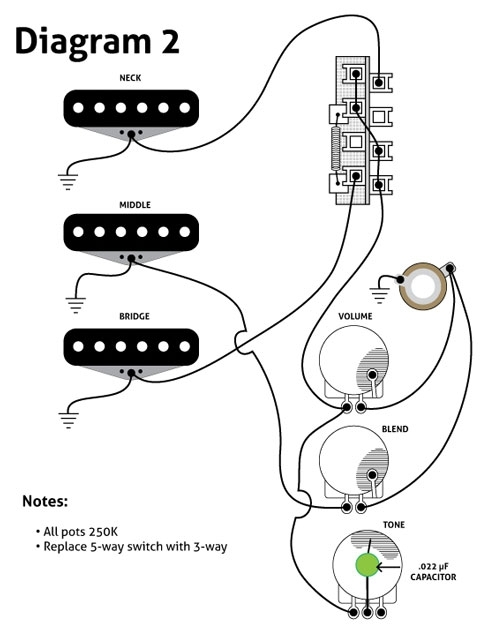 Three Must-Try Guitar Wiring Mods | Premier Guitar for Blend Pot Wiring Diagram