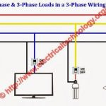 Three Phase Electrical Wiring Installation In Home intended for 3 Phase Wiring Diagram