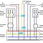 Three Phase Wiring pertaining to 3 Phase Wiring Diagram