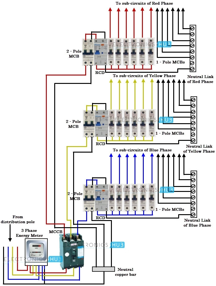 Three Phase Wiring with 230V 3 Phase Motor Wiring Diagram