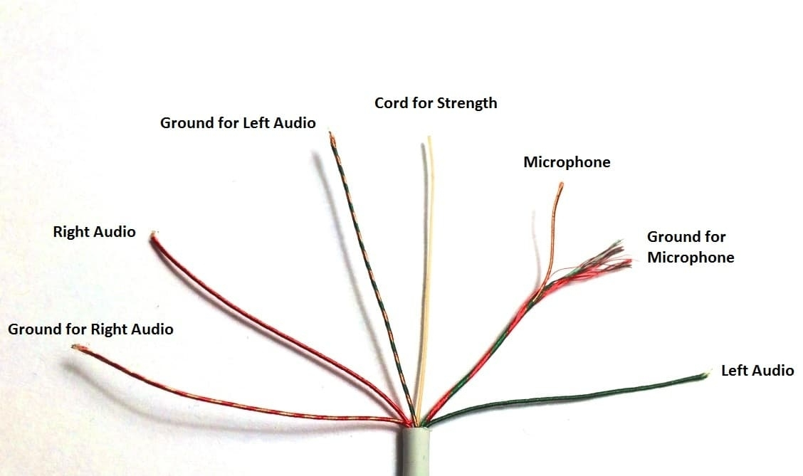 To Hack A Headphone Jack pertaining to 3.5 Mm Jack Wiring Diagram