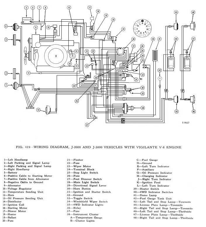 1974 Jeep Cj5 Alternator Wiring Diagram : Cj wiring diagram images