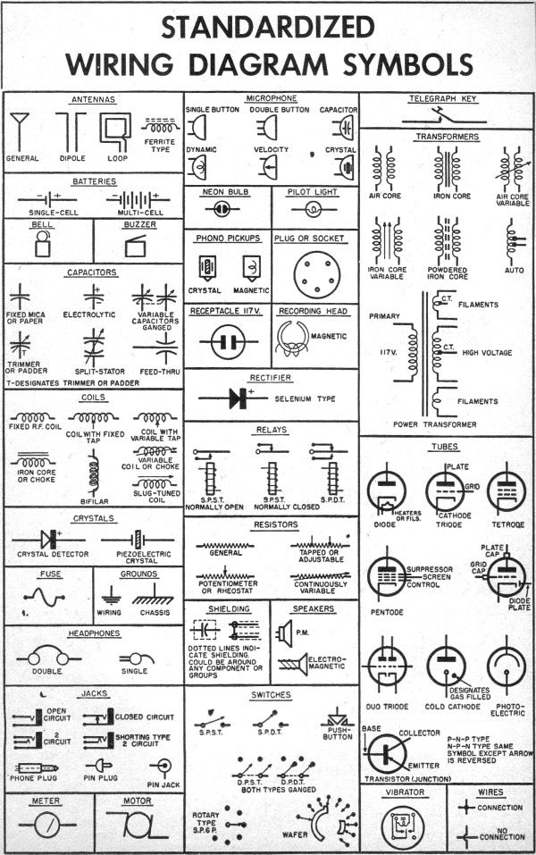 Top 25+ Best Electrical Wiring Diagram Ideas On Pinterest intended for Electrical Wiring Diagram