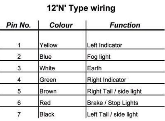 Towbar Wiring Diagram 12N Wiring Diagrams For 7 Pin 12N N Type with 12N Wiring Diagram