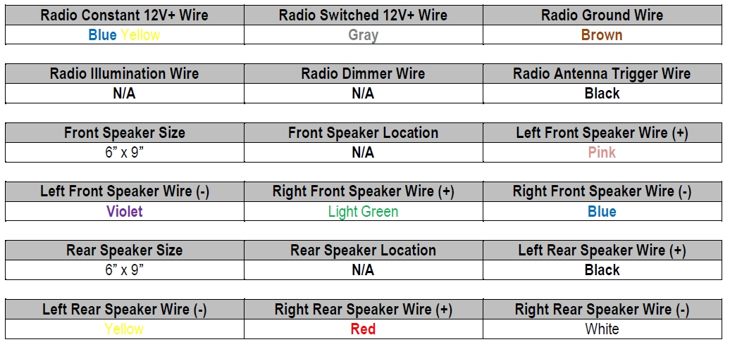Toyota Camry Stereo Wiring Diagram. Toyota. Free Wiring Diagrams within 2003 Ford Focus Radio Wiring Diagram