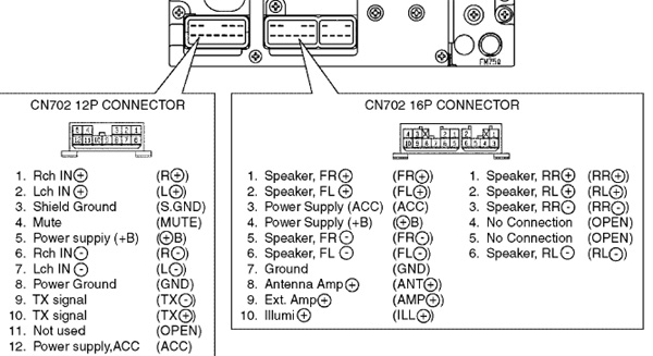 Toyota Car Radio Stereo Audio Wiring Diagram Autoradio Connector within 6 Speaker Wiring Diagram