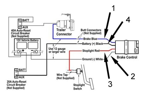 Trailer Brake Controller Information | Etrailer in Electric Brake Controller Wiring Diagram