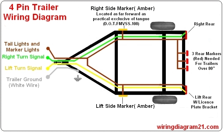 Trailer Light Wiring Diagram 4 Pin,7 Pin Plug | House Electrical throughout 4 Way Trailer Wiring Diagram