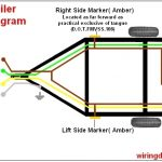 Trailer Light Wiring Diagram 4 Pin,7 Pin Plug   House Electrical within How To Wire Trailer Lights 4 Way Diagram
