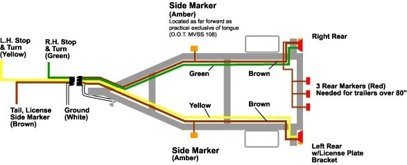 Trailer Pigtail Wiring Diagram - Google Search | Teardrop Camper inside 4 Pin Trailer Wiring Diagram